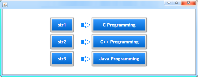 string declaration and initialization java