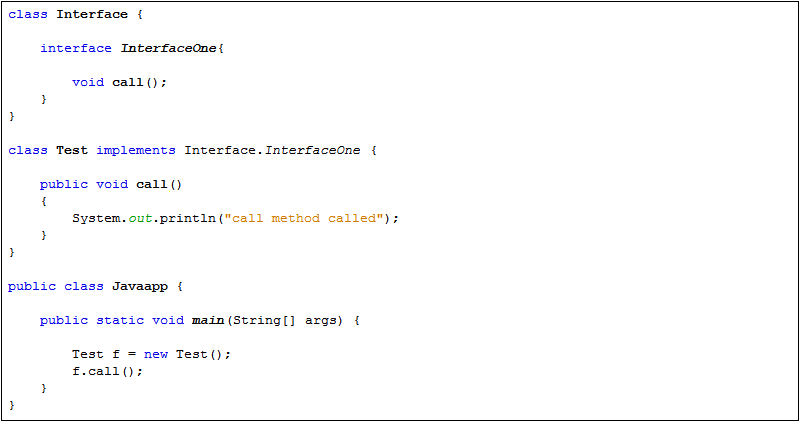 Nested Interfaces in Java